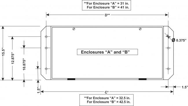 Bridge Control Panel Dimensions