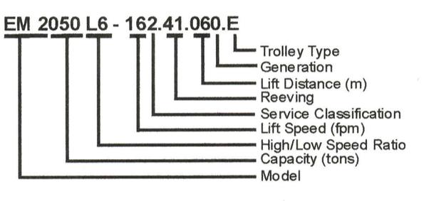 Selecting the Right Crane Hoist – EMH, Inc.